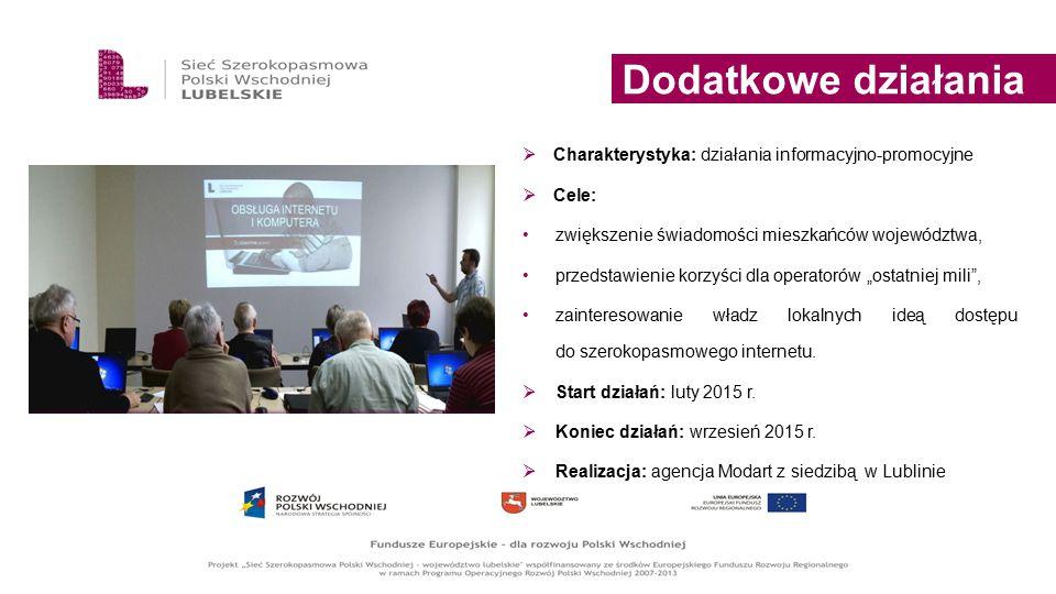 Dodatkowe działania  Charakterystyka: działania informacyjno-promocyjne  Cele: zwiększenie świadomości mieszkańców województwa, przedstawienie korzy