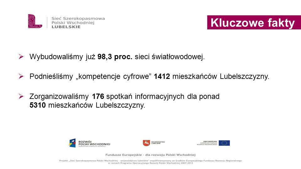 """ Wybudowaliśmy już 98,3 proc. sieci światłowodowej.  Podnieśliśmy """"kompetencje cyfrowe"""" 1412 mieszkańców Lubelszczyzny.  Zorganizowaliśmy 176 spotk"""