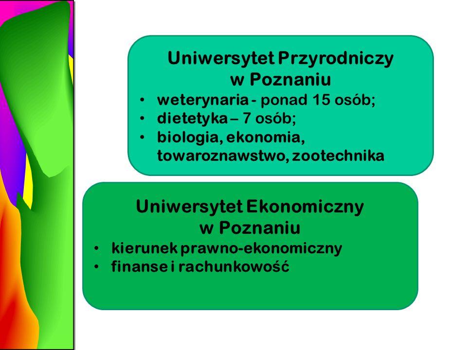 Uniwersytet Ekonomiczny w Poznaniu kierunek prawno-ekonomiczny finanse i rachunkowo ść Uniwersytet Przyrodniczy w Poznaniu weterynaria - ponad 15 osób; dietetyka – 7 osób; biologia, ekonomia, towaroznawstwo, zootechnika