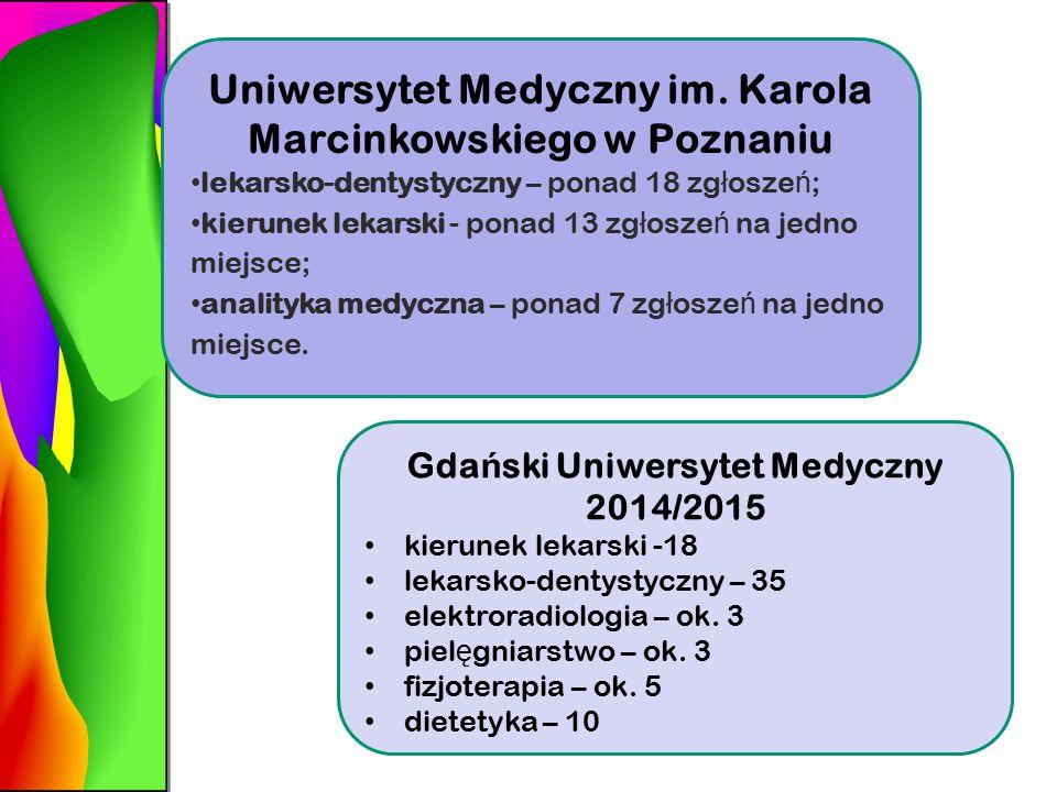 Uniwersytet Medyczny im.