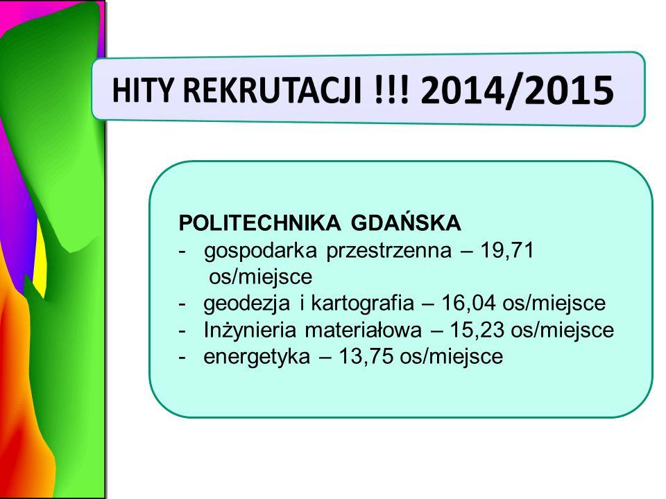 POLITECHNIKA GDAŃSKA - gospodarka przestrzenna – 19,71 os/miejsce -geodezja i kartografia – 16,04 os/miejsce -Inżynieria materiałowa – 15,23 os/miejsce -energetyka – 13,75 os/miejsce