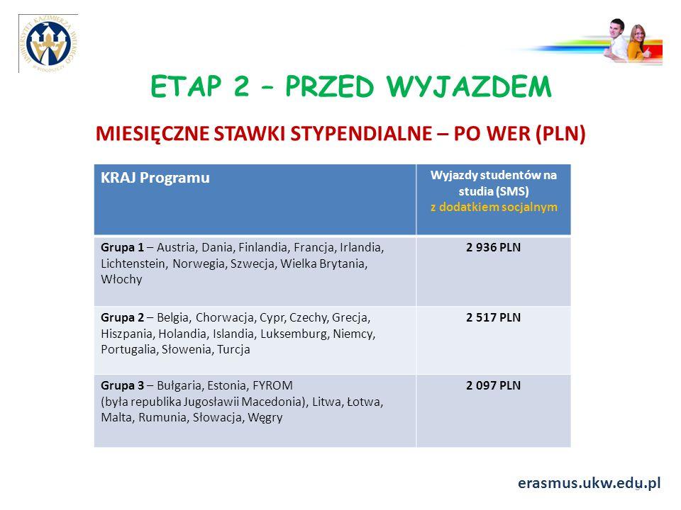 ETAP 2 – PRZED WYJAZDEM Zgoda na wyjazd -Po dopełnieniu wszystkich formalności, w tym po akceptacji planu studiów -Po zaliczeniu semestru zakończonego przed wyjazdem -Każdy student zobowiązany jest do zaplanowania i zrealizowania planu studiów, którego czasochłonność wynosi ok.