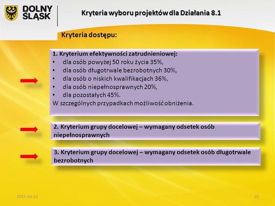 102015-04-24 Kryteria wyboru projektów dla Działania 8.1 1.