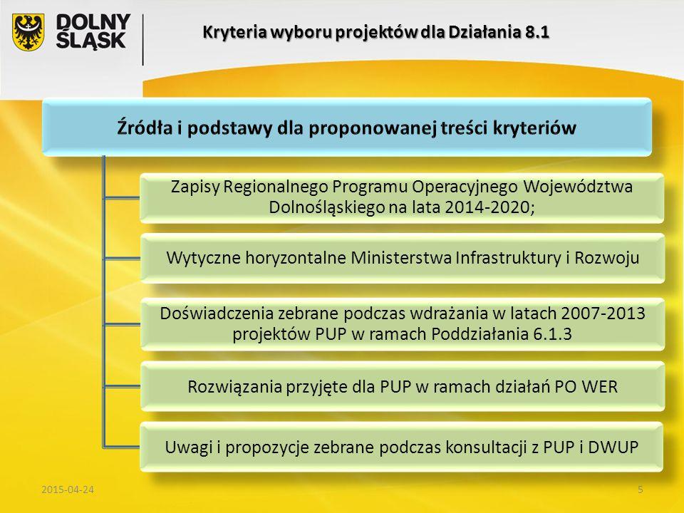62015-04-24 Kryteria wyboru projektów dla Działania 8.1 Systematyka kryteriów wyboru projektów w ramach EFS: Kryteria formalne Kryteria merytoryczne Kryteria horyzontalne Kryteria dostępu Kryteria premiujące Kryteria strategiczne Kryteria niestosowane w ramach Działania 8.1