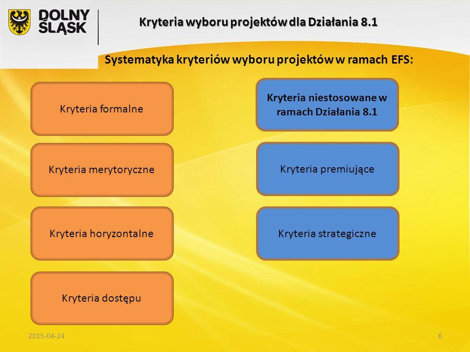 72015-04-24 Kryteria wyboru projektów dla Działania 8.1 1.
