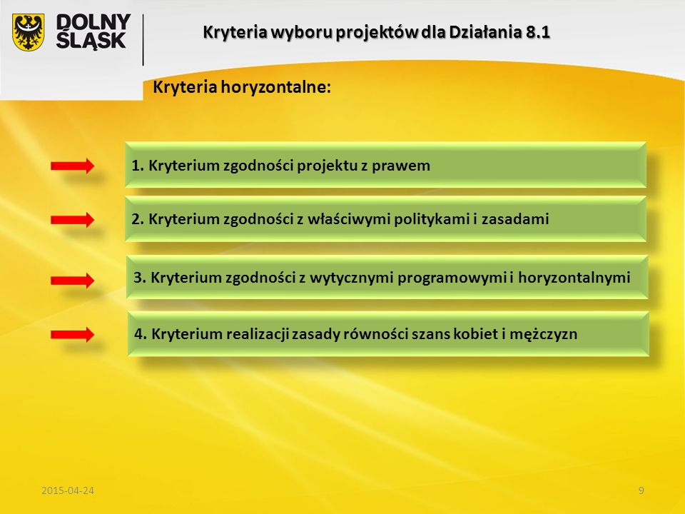92015-04-24 Kryteria wyboru projektów dla Działania 8.1 1.