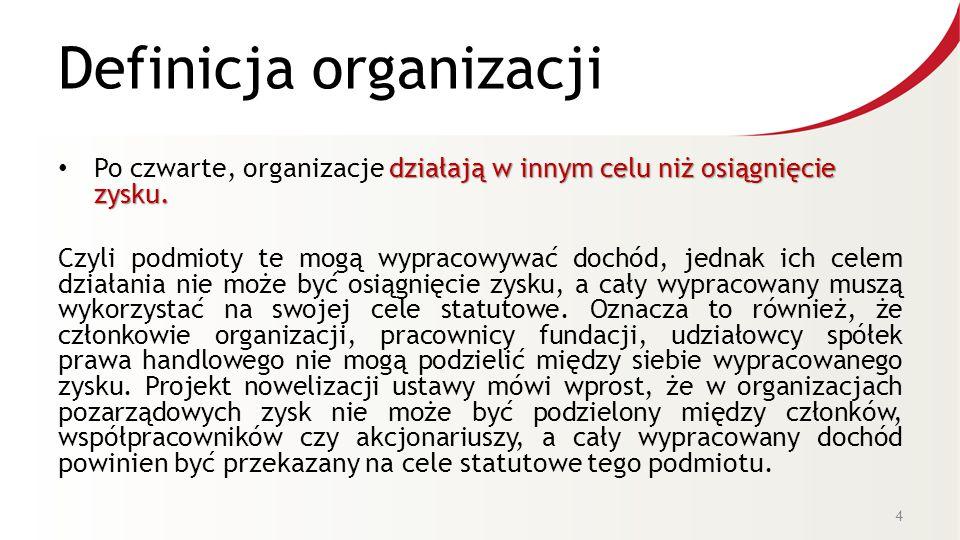 Definicja organizacji działają w innym celu niż osiągnięcie zysku.