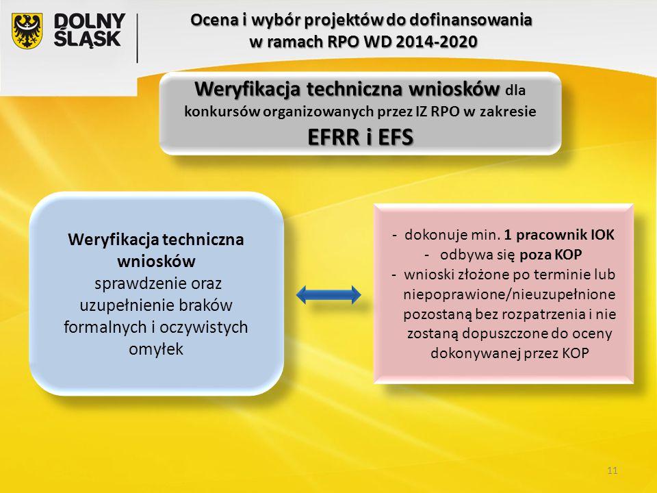 Weryfikacja techniczna wniosków sprawdzenie oraz uzupełnienie braków formalnych i oczywistych omyłek Weryfikacja techniczna wniosków sprawdzenie oraz