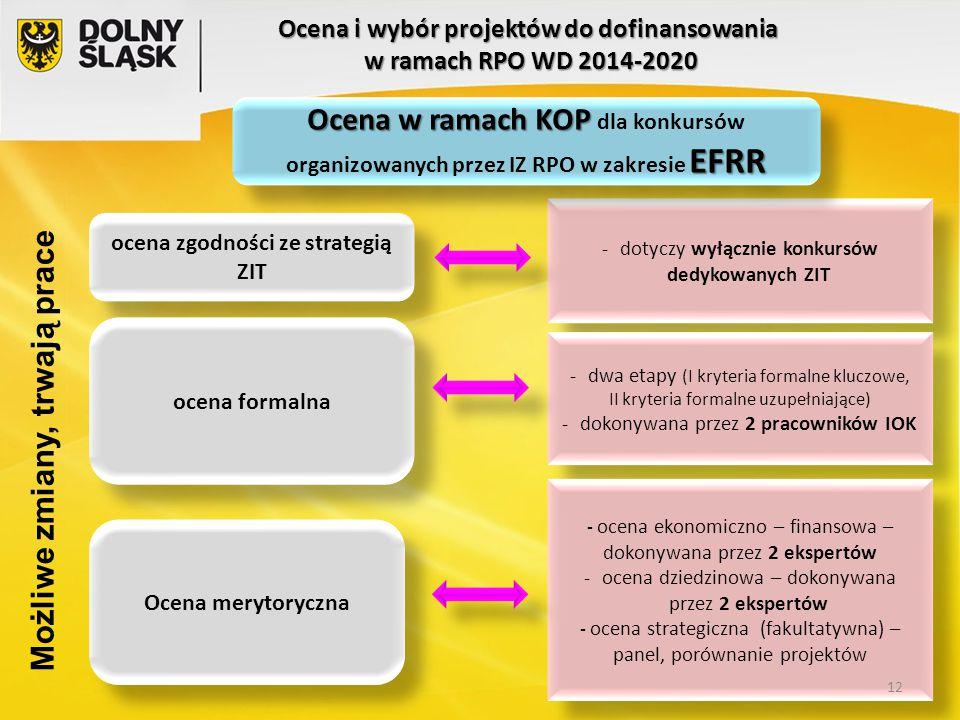 Ocena i wybór projektów do dofinansowania w ramach RPO WD 2014-2020 ocena zgodności ze strategią ZIT -dotyczy wyłącznie konkursów dedykowanych ZIT oce