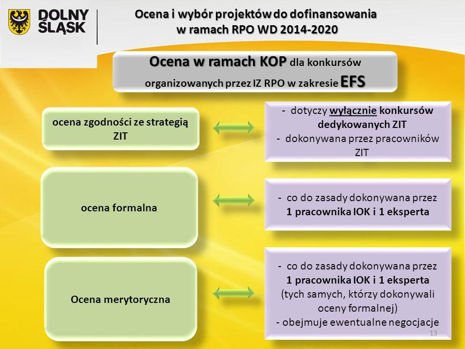 Ocena i wybór projektów do dofinansowania w ramach RPO WD 2014-2020 ocena zgodności ze strategią ZIT -dotyczy wyłącznie konkursów dedykowanych ZIT -do