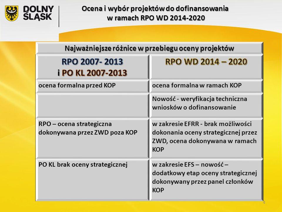 Ocena i wybór projektów do dofinansowania w ramach RPO WD 2014-2020 Najważniejsze różnice w przebiegu oceny projektów ocena formalna przed KOPocena fo