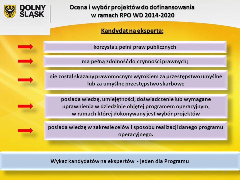 Weryfikacja techniczna wniosków - poza KOP Ocena projektów pod kątem zgodności ze strategią ZIT (wyłącznie dla konkursów dedykowanych ZIT) - KOP Ocena formalna projektów - KOP Ocena i wybór projektów do dofinansowania w ramach RPO WD 2014-2020 10 Możliwe zmiany, trwają prace