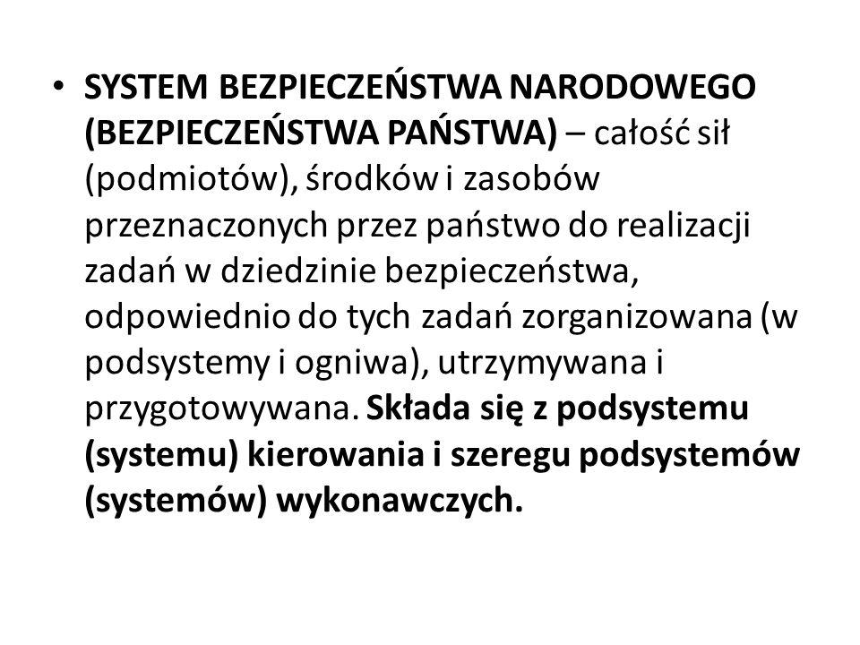 SYSTEM BEZPIECZEŃSTWA NARODOWEGO (BEZPIECZEŃSTWA PAŃSTWA) – całość sił (podmiotów), środków i zasobów przeznaczonych przez państwo do realizacji zadań