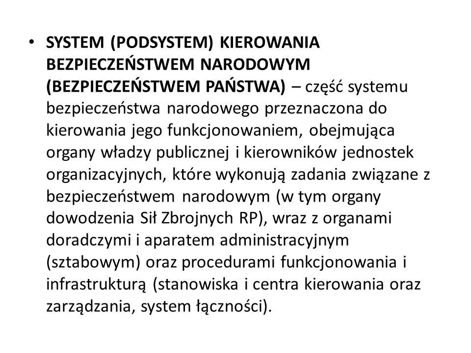 SYSTEM (PODSYSTEM) KIEROWANIA BEZPIECZEŃSTWEM NARODOWYM (BEZPIECZEŃSTWEM PAŃSTWA) – część systemu bezpieczeństwa narodowego przeznaczona do kierowania