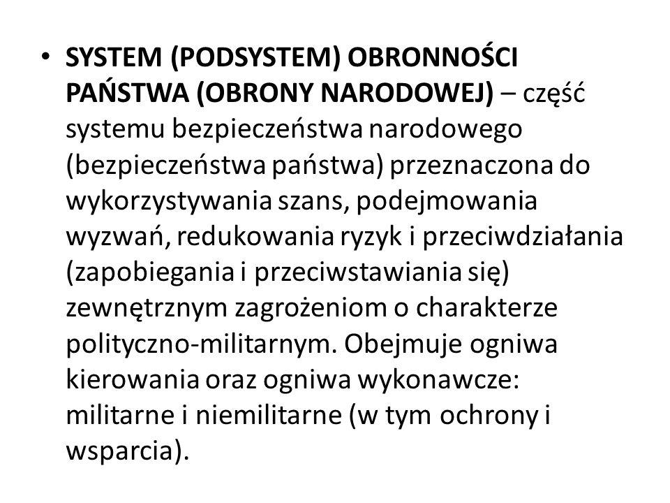 SYSTEM (PODSYSTEM) OBRONNOŚCI PAŃSTWA (OBRONY NARODOWEJ) – część systemu bezpieczeństwa narodowego (bezpieczeństwa państwa) przeznaczona do wykorzysty