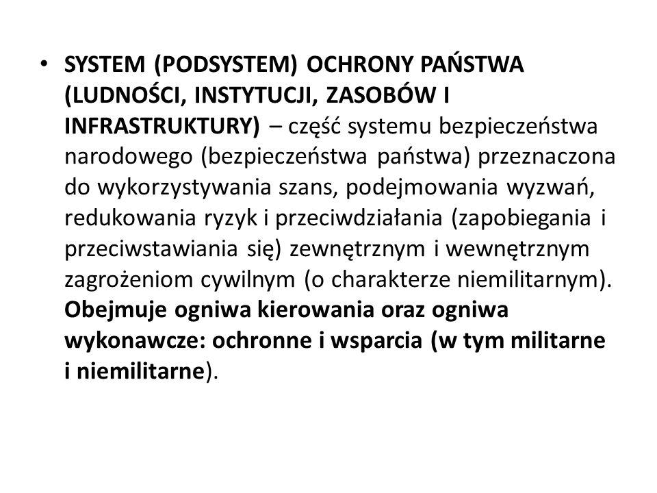 SYSTEM (PODSYSTEM) OCHRONY PAŃSTWA (LUDNOŚCI, INSTYTUCJI, ZASOBÓW I INFRASTRUKTURY) – część systemu bezpieczeństwa narodowego (bezpieczeństwa państwa)