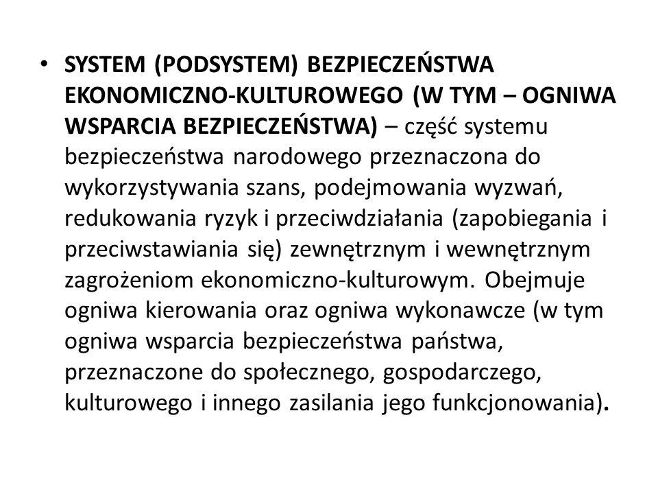 SYSTEM (PODSYSTEM) BEZPIECZEŃSTWA EKONOMICZNO-KULTUROWEGO (W TYM – OGNIWA WSPARCIA BEZPIECZEŃSTWA) – część systemu bezpieczeństwa narodowego przeznacz