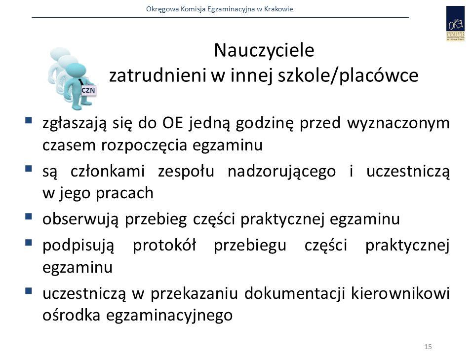 Okręgowa Komisja Egzaminacyjna w Krakowie  zgłaszają się do OE jedną godzinę przed wyznaczonym czasem rozpoczęcia egzaminu  są członkami zespołu nadzorującego i uczestniczą w jego pracach  obserwują przebieg części praktycznej egzaminu  podpisują protokół przebiegu części praktycznej egzaminu  uczestniczą w przekazaniu dokumentacji kierownikowi ośrodka egzaminacyjnego Nauczyciele zatrudnieni w innej szkole/placówce 15 CZN