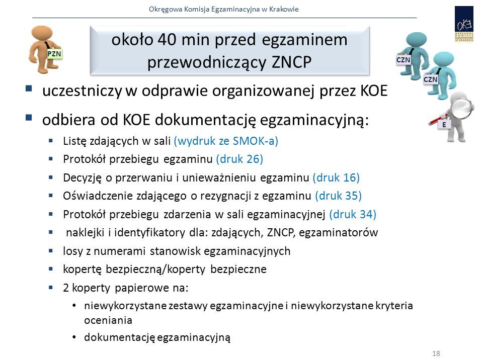 Okręgowa Komisja Egzaminacyjna w Krakowie  uczestniczy w odprawie organizowanej przez KOE  odbiera od KOE dokumentację egzaminacyjną:  Listę zdając
