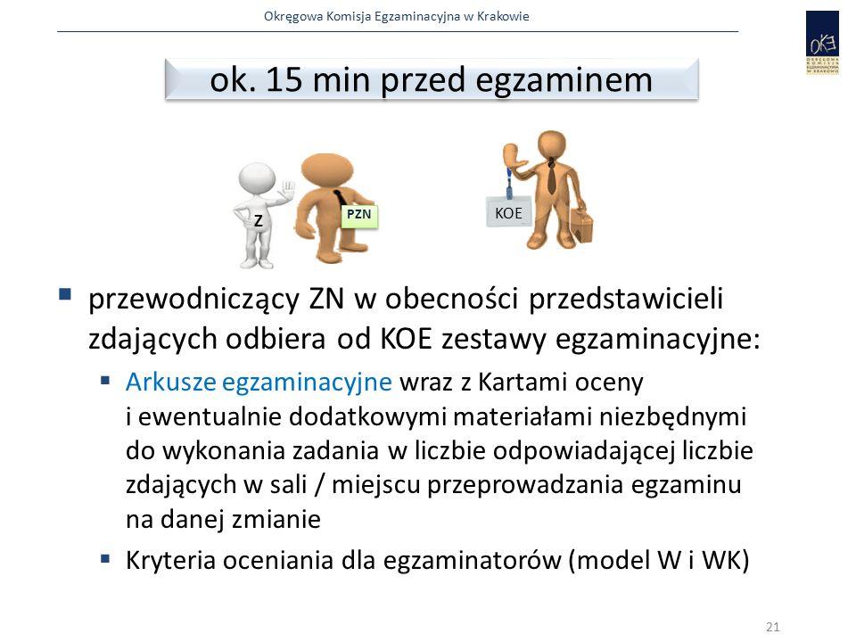 Okręgowa Komisja Egzaminacyjna w Krakowie  przewodniczący ZN w obecności przedstawicieli zdających odbiera od KOE zestawy egzaminacyjne:  Arkusze egzaminacyjne wraz z Kartami oceny i ewentualnie dodatkowymi materiałami niezbędnymi do wykonania zadania w liczbie odpowiadającej liczbie zdających w sali / miejscu przeprowadzania egzaminu na danej zmianie  Kryteria oceniania dla egzaminatorów (model W i WK) ok.