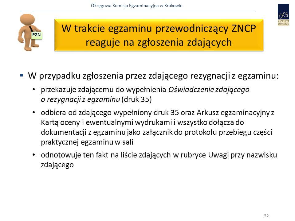 Okręgowa Komisja Egzaminacyjna w Krakowie  W przypadku zgłoszenia przez zdającego rezygnacji z egzaminu: przekazuje zdającemu do wypełnienia Oświadczenie zdającego o rezygnacji z egzaminu (druk 35) odbiera od zdającego wypełniony druk 35 oraz Arkusz egzaminacyjny z Kartą oceny i ewentualnymi wydrukami i wszystko dołącza do dokumentacji z egzaminu jako załącznik do protokołu przebiegu części praktycznej egzaminu w sali odnotowuje ten fakt na liście zdających w rubryce Uwagi przy nazwisku zdającego W trakcie egzaminu przewodniczący ZNCP reaguje na zgłoszenia zdających 32 PZN