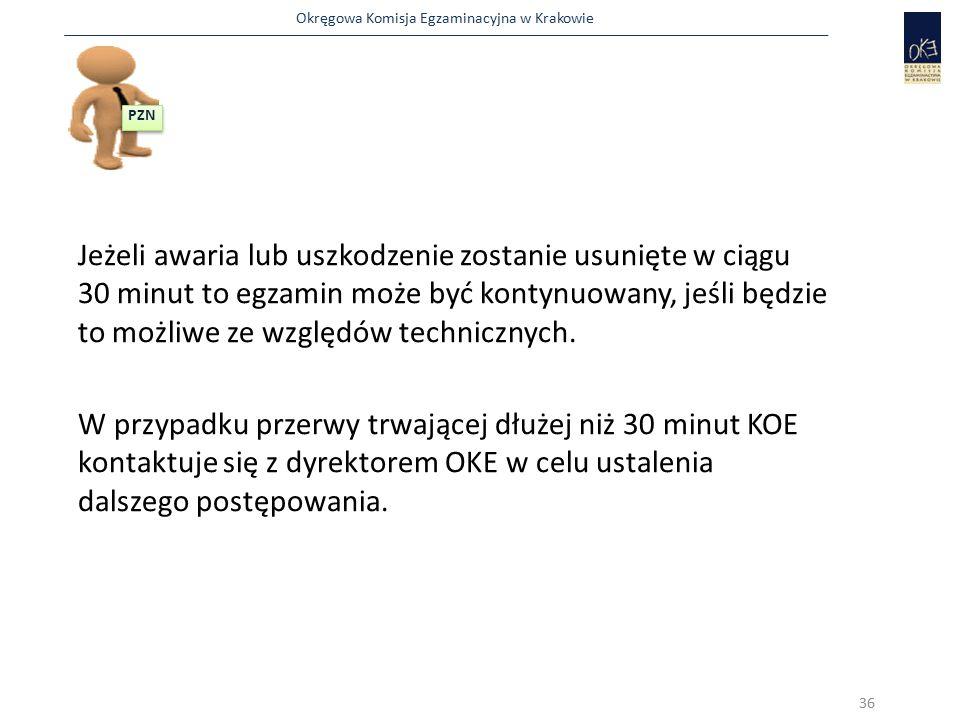 Okręgowa Komisja Egzaminacyjna w Krakowie Jeżeli awaria lub uszkodzenie zostanie usunięte w ciągu 30 minut to egzamin może być kontynuowany, jeśli będzie to możliwe ze względów technicznych.
