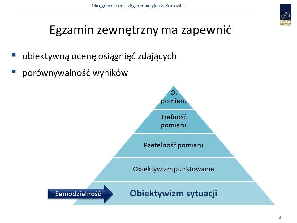 Okręgowa Komisja Egzaminacyjna w Krakowie Egzamin zewnętrzny ma zapewnić  obiektywną ocenę osiągnięć zdających  porównywalność wyników 4 O. pomiaru