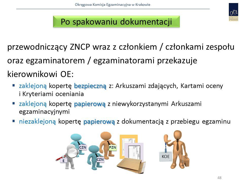 Okręgowa Komisja Egzaminacyjna w Krakowie przewodniczący ZNCP wraz z członkiem / członkami zespołu oraz egzaminatorem / egzaminatorami przekazuje kierownikowi OE: bezpieczną  zaklejoną kopertę bezpieczną z: Arkuszami zdających, Kartami oceny i Kryteriami oceniania papierową  zaklejoną kopertę papierową z niewykorzystanymi Arkuszami egzaminacyjnymi papierową  niezaklejoną kopertę papierową z dokumentacją z przebiegu egzaminu Po spakowaniu dokumentacji 48 PZN CZN E E KOE