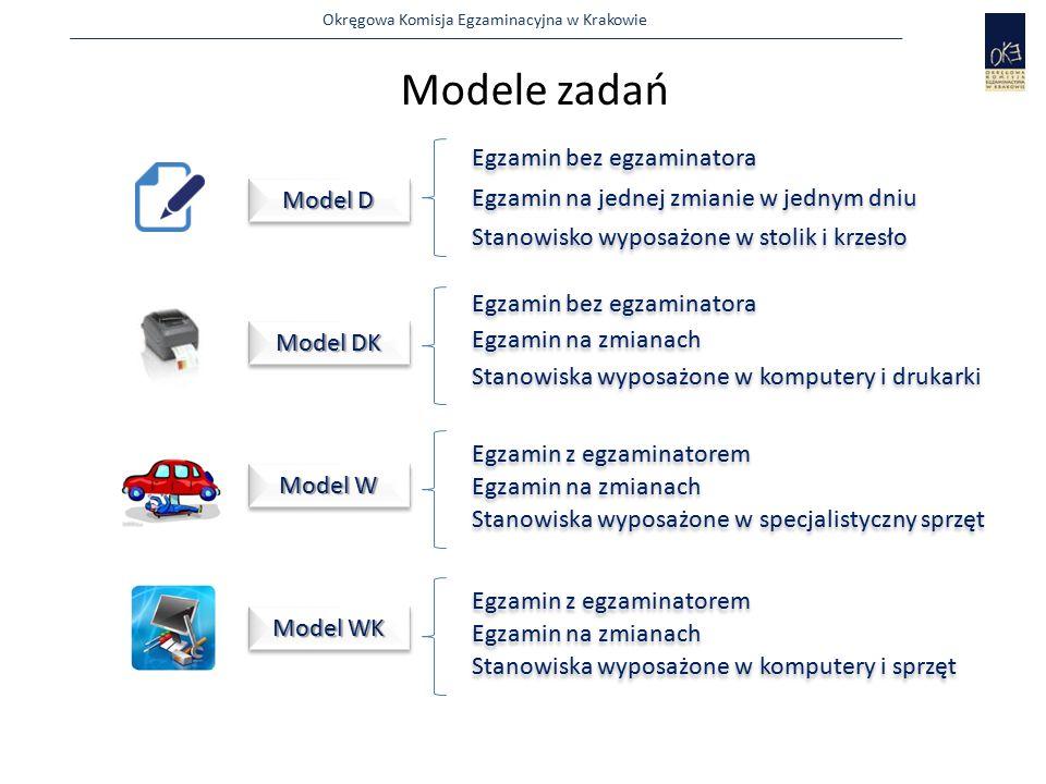 Okręgowa Komisja Egzaminacyjna w Krakowie Modele zadań Model D Model DK Model W Egzamin bez egzaminatora Stanowisko wyposażone w stolik i krzesło Egza