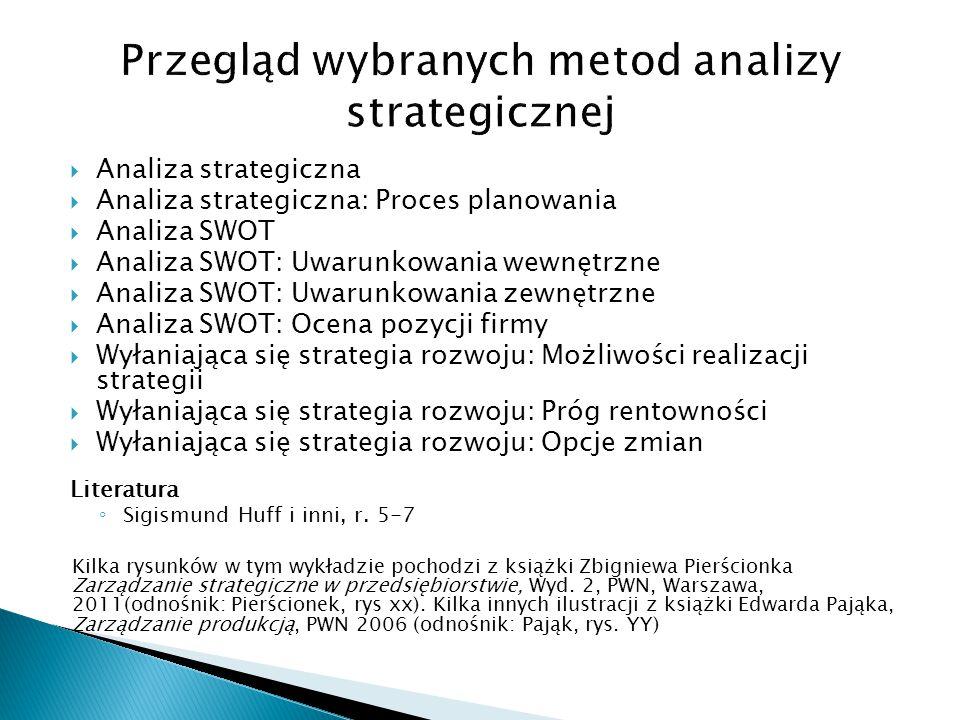  Analiza strategiczna  Analiza strategiczna: Proces planowania  Analiza SWOT  Analiza SWOT: Uwarunkowania wewnętrzne  Analiza SWOT: Uwarunkowania