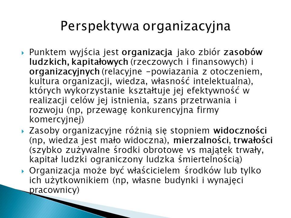  Punktem wyjścia jest organizacja jako zbiór zasobów ludzkich, kapitałowych (rzeczowych i finansowych) i organizacyjnych (relacyjne -powiazania z oto