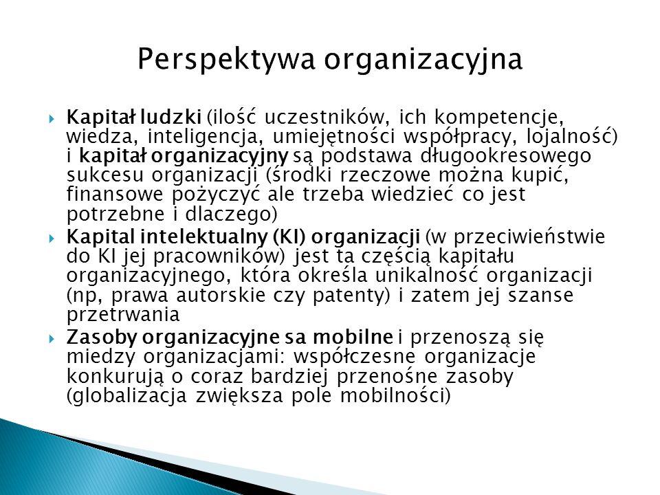  Kapitał ludzki (ilość uczestników, ich kompetencje, wiedza, inteligencja, umiejętności współpracy, lojalność) i kapitał organizacyjny są podstawa dł
