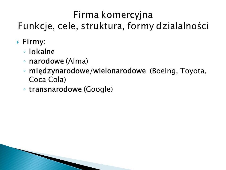  Firmy: ◦ lokalne ◦ narodowe (Alma) ◦ międzynarodowe/wielonarodowe (Boeing, Toyota, Coca Cola) ◦ transnarodowe (Google)
