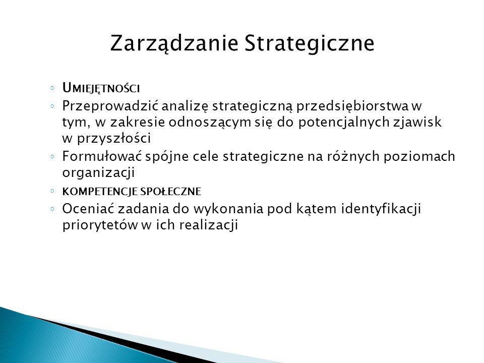 ◦ U MIEJĘTNOŚCI ◦ Przeprowadzić analizę strategiczną przedsiębiorstwa w tym, w zakresie odnoszącym się do potencjalnych zjawisk w przyszłości ◦ Formuł