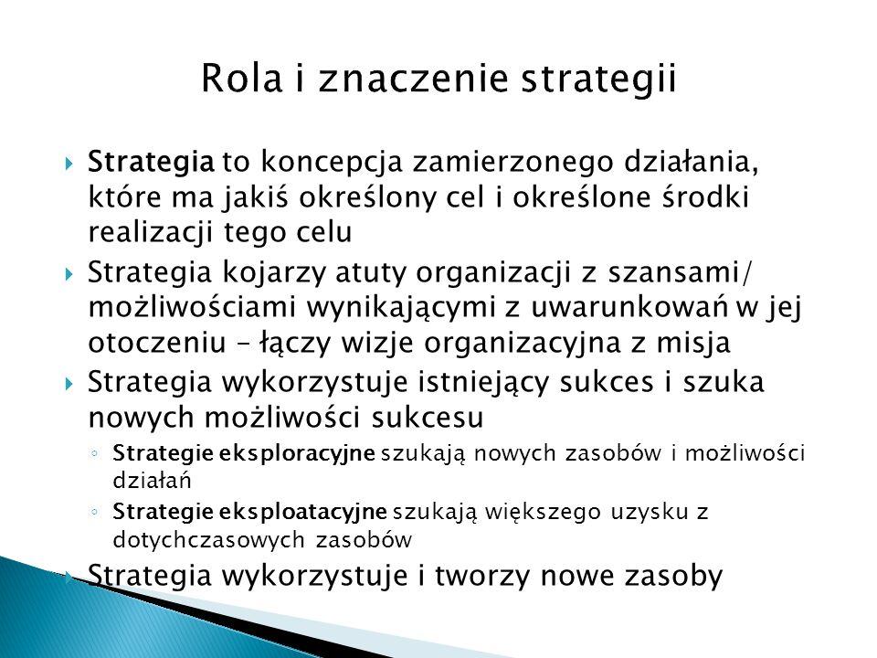  Strategia to koncepcja zamierzonego działania, które ma jakiś określony cel i określone środki realizacji tego celu  Strategia kojarzy atuty organi