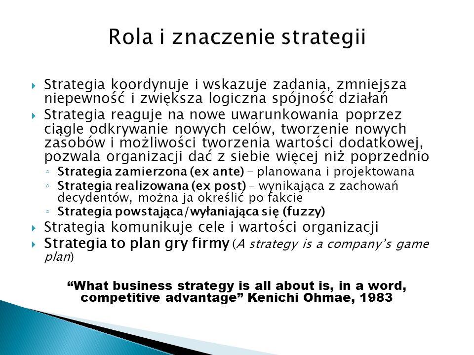  Strategia koordynuje i wskazuje zadania, zmniejsza niepewność i zwiększa logiczna spójność działań  Strategia reaguje na nowe uwarunkowania poprzez