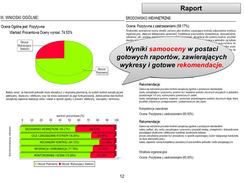 12 Raport Wyniki samooceny w postaci gotowych raportów, zawierających wykresy i gotowe rekomendacje.