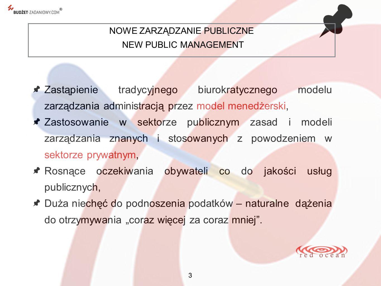 Zastąpienie tradycyjnego biurokratycznego modelu zarządzania administracją przez model menedżerski, Zastosowanie w sektorze publicznym zasad i modeli