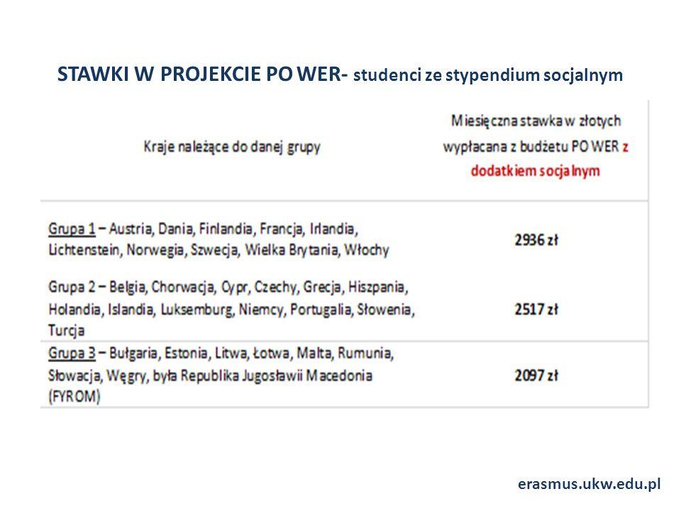 STAWKI W PROJEKCIE PO WER- studenci ze stypendium socjalnym erasmus.ukw.edu.pl
