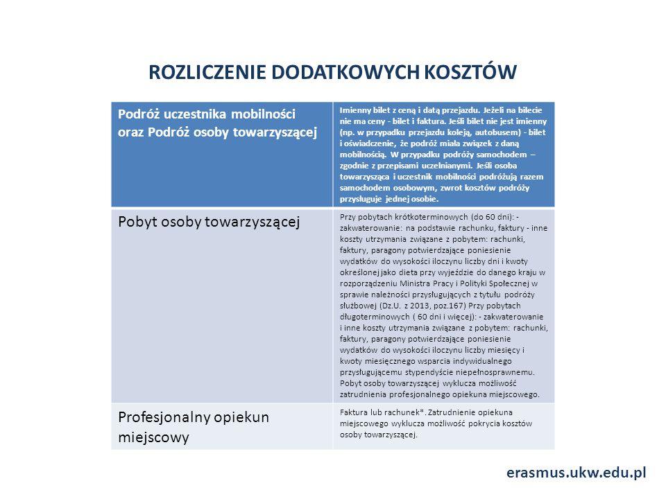 ROZLICZENIE DODATKOWYCH KOSZTÓW erasmus.ukw.edu.pl Podróż uczestnika mobilności oraz Podróż osoby towarzyszącej Imienny bilet z ceną i datą przejazdu.
