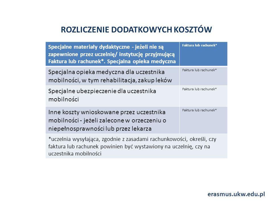 ROZLICZENIE DODATKOWYCH KOSZTÓW erasmus.ukw.edu.pl Specjalne materiały dydaktyczne - jeżeli nie są zapewnione przez uczelnię/ instytucję przyjmującą Faktura lub rachunek*.