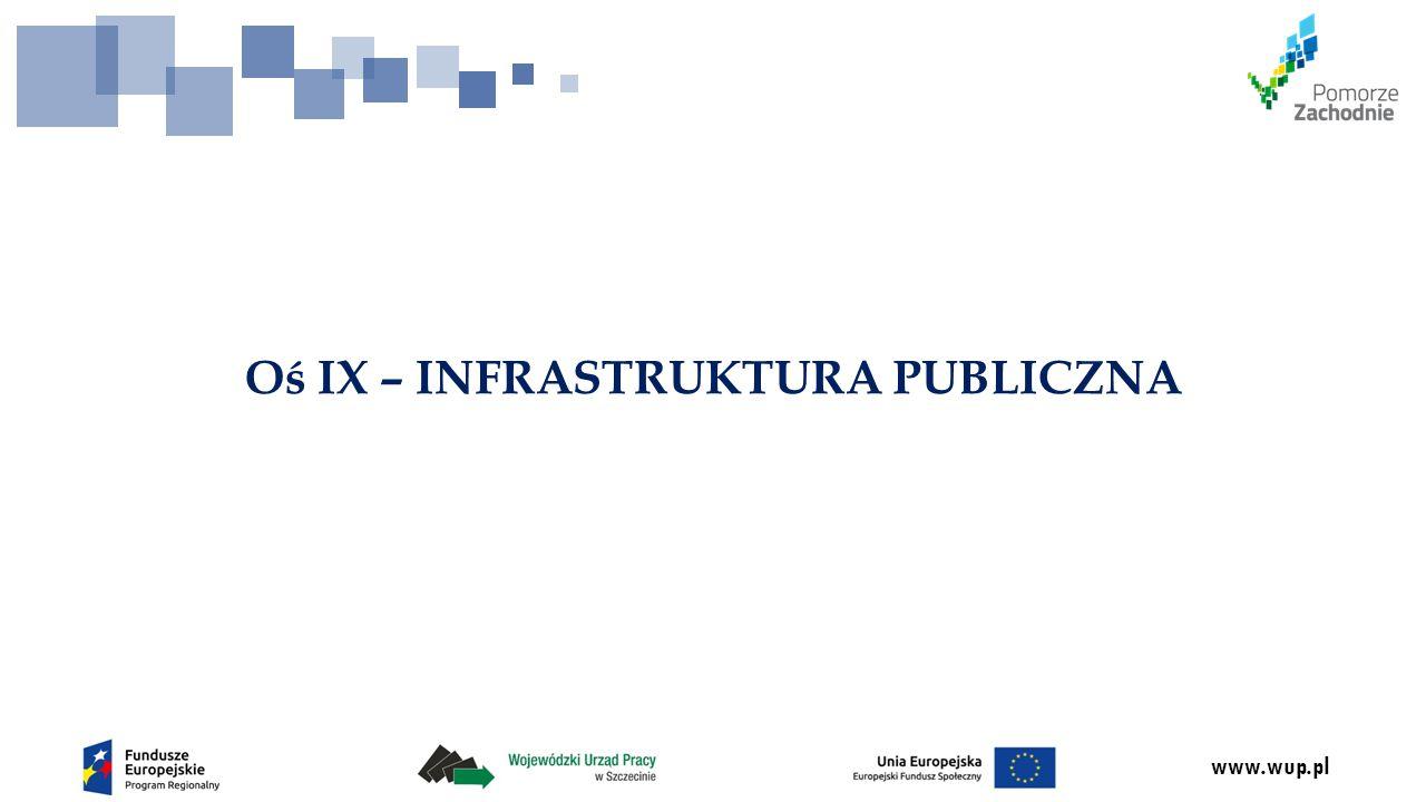 www.wup.pl Oś IX – INFRASTRUKTURA PUBLICZNA