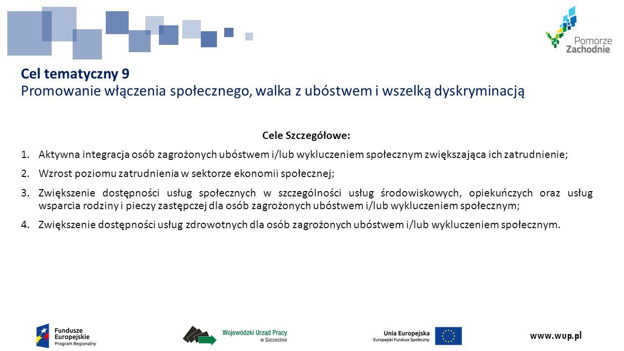 www.wup.pl Cel tematyczny 9 Promowanie włączenia społecznego, walka z ubóstwem i wszelką dyskryminacją Cele Szczegółowe: 1.Aktywna integracja osób zagrożonych ubóstwem i/lub wykluczeniem społecznym zwiększająca ich zatrudnienie; 2.Wzrost poziomu zatrudnienia w sektorze ekonomii społecznej; 3.Zwiększenie dostępności usług społecznych w szczególności usług środowiskowych, opiekuńczych oraz usług wsparcia rodziny i pieczy zastępczej dla osób zagrożonych ubóstwem i/lub wykluczeniem społecznym; 4.Zwiększenie dostępności usług zdrowotnych dla osób zagrożonych ubóstwem i/lub wykluczeniem społecznym.