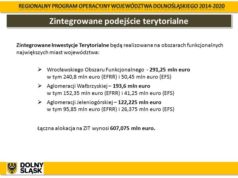 Zintegrowane podejście terytorialne Zintegrowane Inwestycje Terytorialne będą realizowane na obszarach funkcjonalnych największych miast województwa: