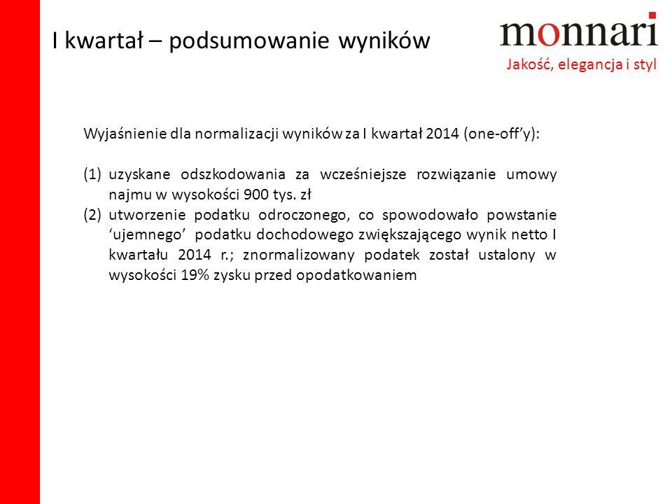 I kwartał – podsumowanie wyników Jakość, elegancja i styl Wyjaśnienie dla normalizacji wyników za I kwartał 2014 (one-off'y): (1)uzyskane odszkodowani