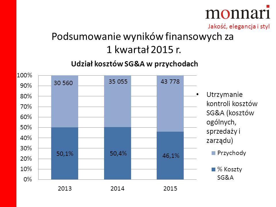 Podsumowanie wyników finansowych za 1 kwartał 2015 r. Utrzymanie kontroli kosztów SG&A (kosztów ogólnych, sprzedaży i zarządu) Jakość, elegancja i sty