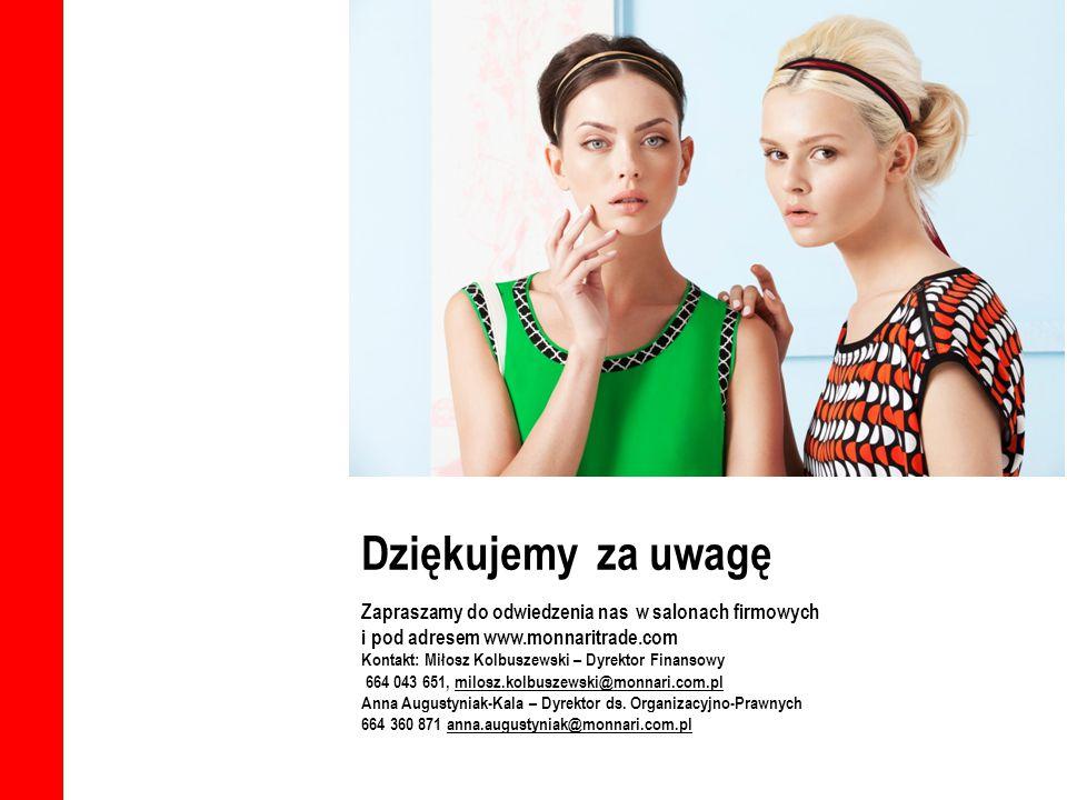 Dziękujemy za uwagę Zapraszamy do odwiedzenia nas w salonach firmowych i pod adresem www.monnaritrade.com Kontakt: Miłosz Kolbuszewski – Dyrektor Fina