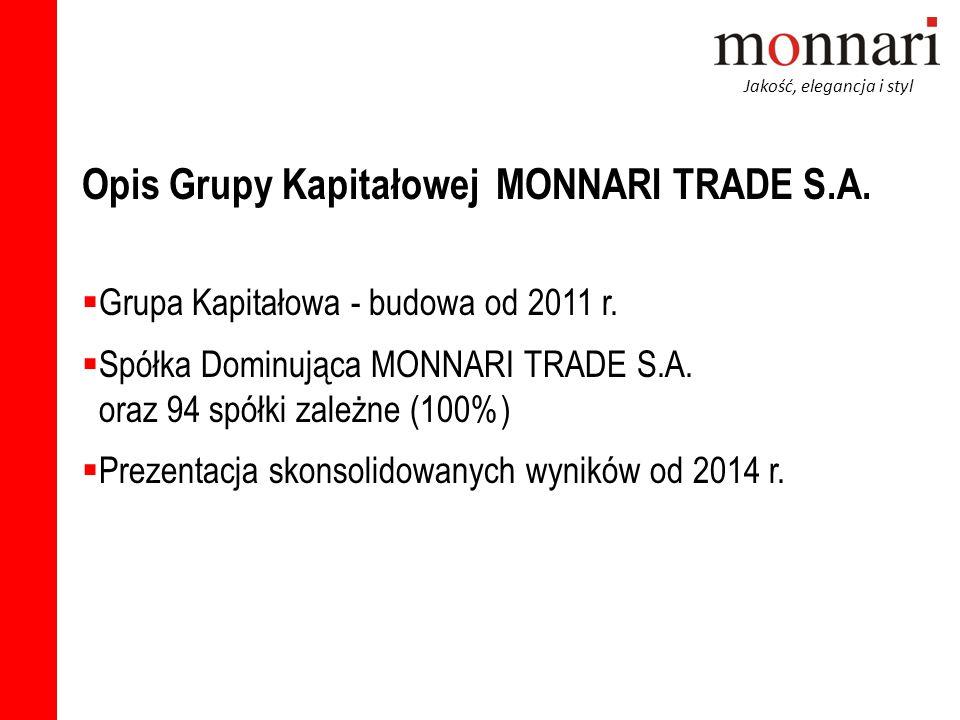Jakość, elegancja i styl Opis Grupy Kapitałowej MONNARI TRADE S.A.  Grupa Kapitałowa - budowa od 2011 r.  Spółka Dominująca MONNARI TRADE S.A. oraz
