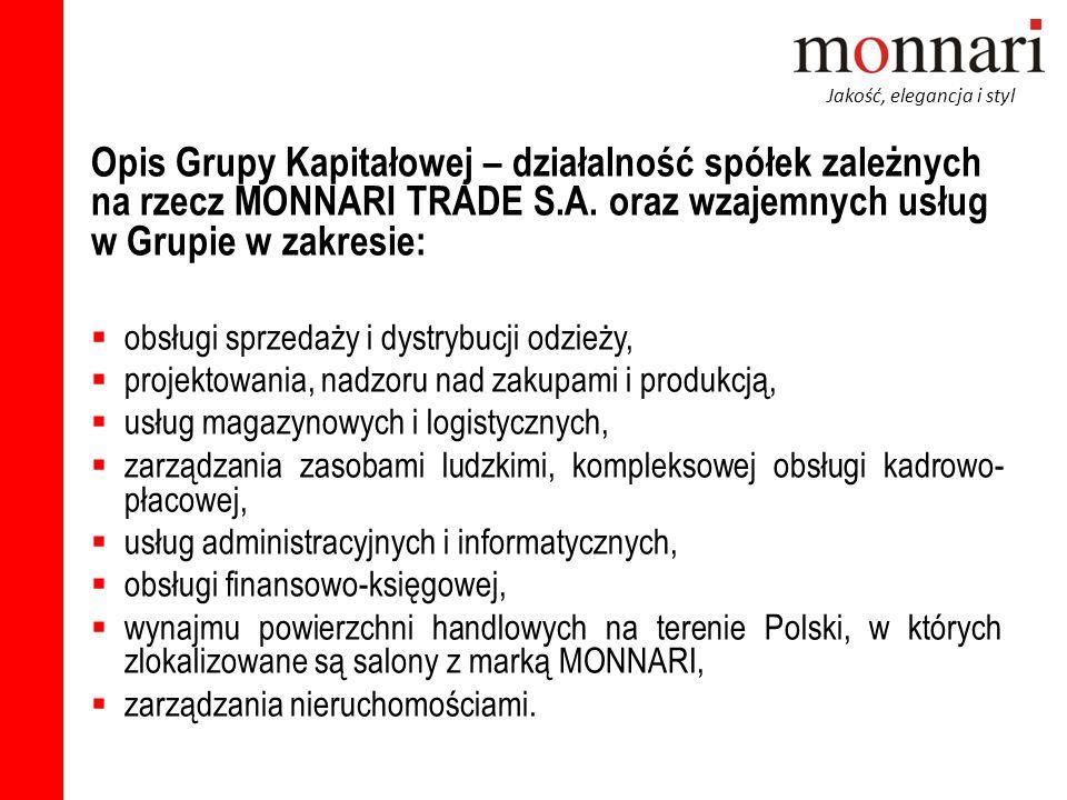 Jakość, elegancja i styl Opis Grupy Kapitałowej – działalność spółek zależnych na rzecz MONNARI TRADE S.A. oraz wzajemnych usług w Grupie w zakresie: