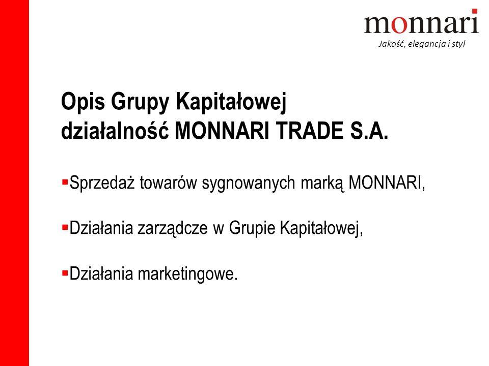 Jakość, elegancja i styl Opis Grupy Kapitałowej działalność MONNARI TRADE S.A.  Sprzedaż towarów sygnowanych marką MONNARI,  Działania zarządcze w G